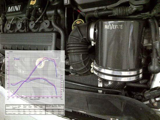 R Se B on 2006 Mini Cooper Engine