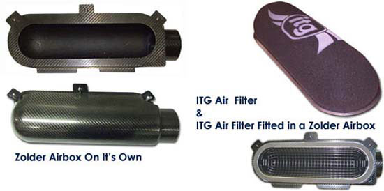 ITG Air Filter for Reverie Zolder 112 & 150 Air Box - R01SE6166